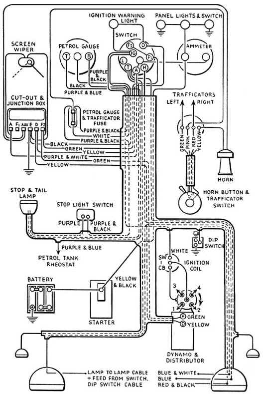 Austin Seven Wiring Drawing